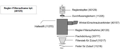 Regler-/Filteraufnahme für Druckregler komplett